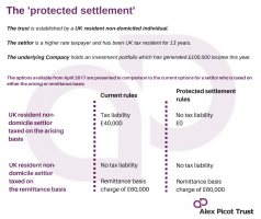 The 'protected settlement' – a silver lining to UK resident non-dom tax reforms?