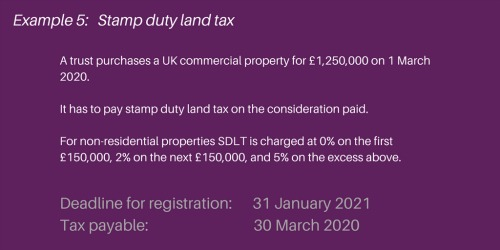 5 Stamp Duty Land Tax.jpg
