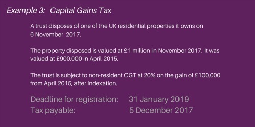 3 Capital Gains Tax.jpg
